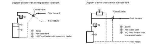 Elektrikatel skeem